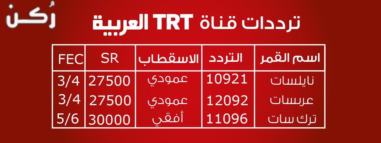 تردد قناة تي آر تي العربية على نايل سات، عرب سات، تركسات